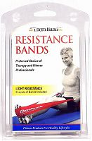 Thera-Band Exercise Resistance Bands Set